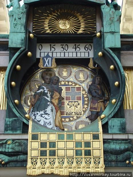 Часы на Хоэр-Маркт