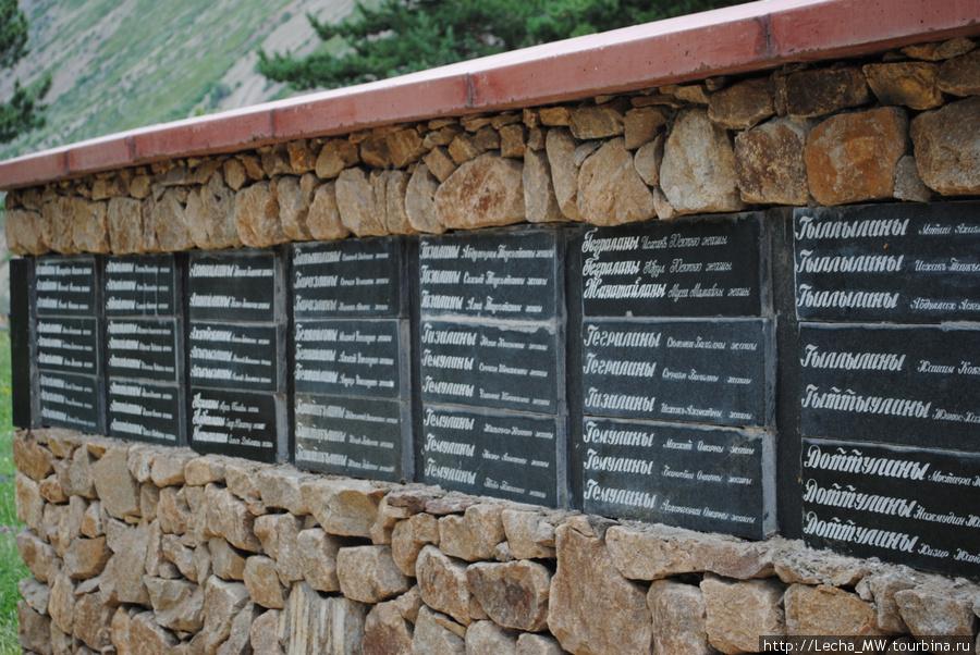Список погибших
