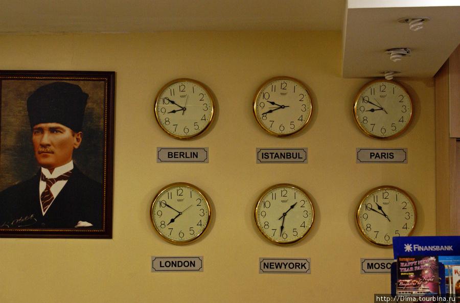 Портрет Ататюрка и время