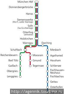 Cхема движения BOB