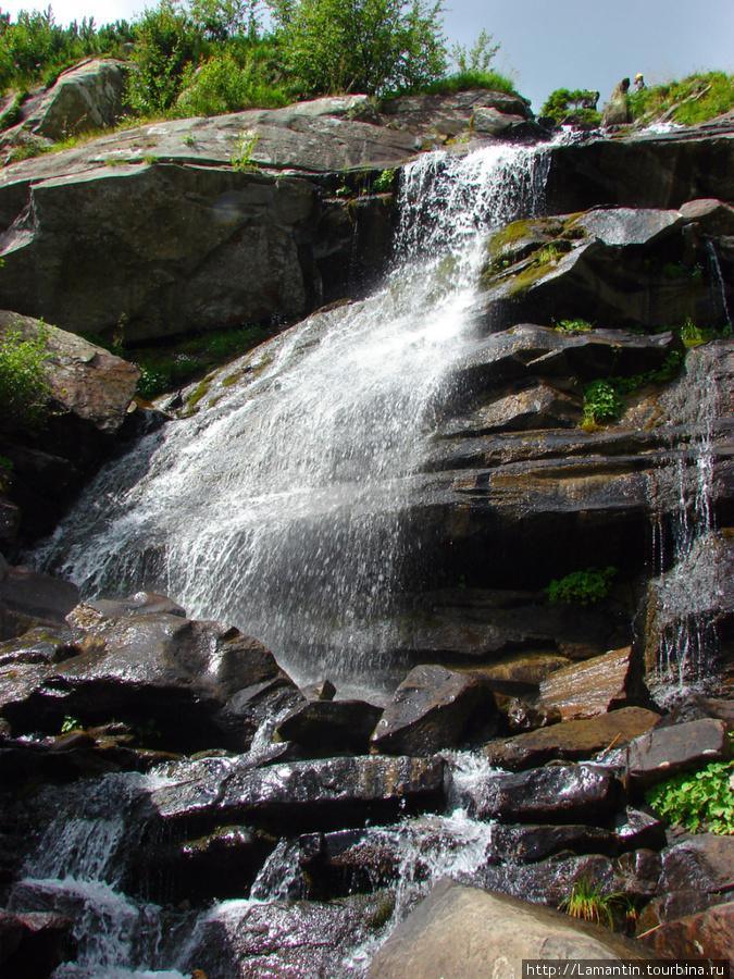 Прутский водопад