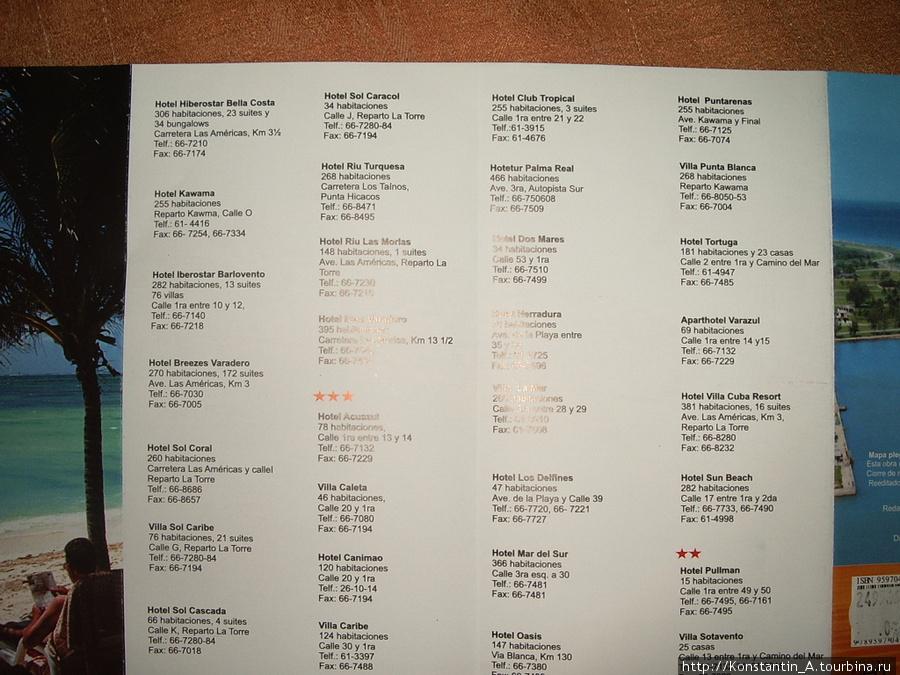 Контакты отелей на Варадеро-2