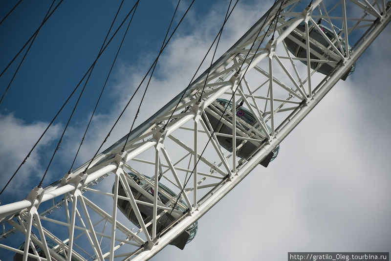 Знаменитый Лондонский Глаз