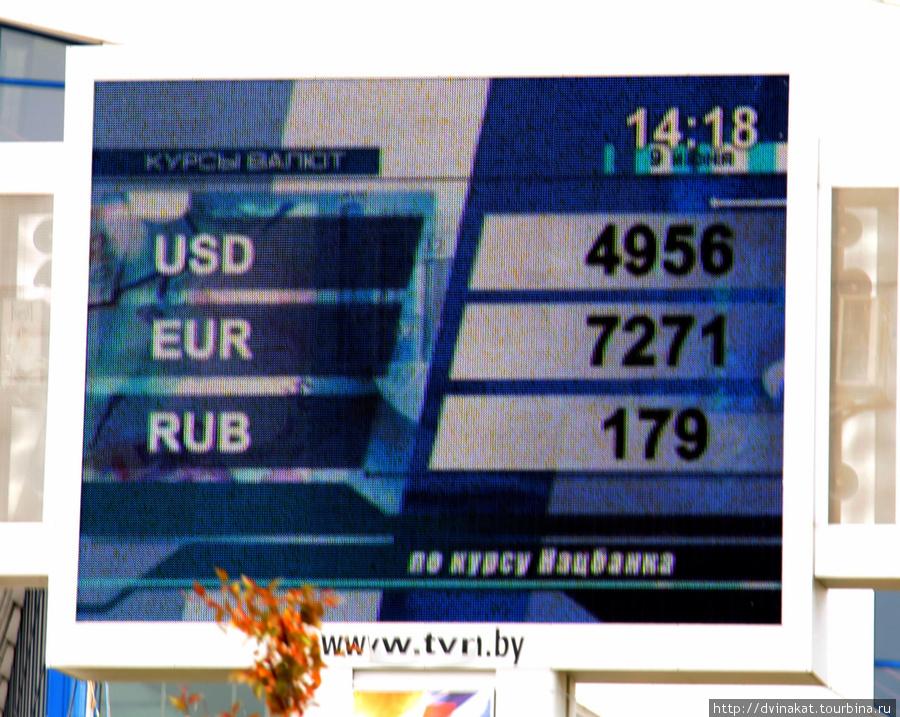 Курс валют на 9 июня