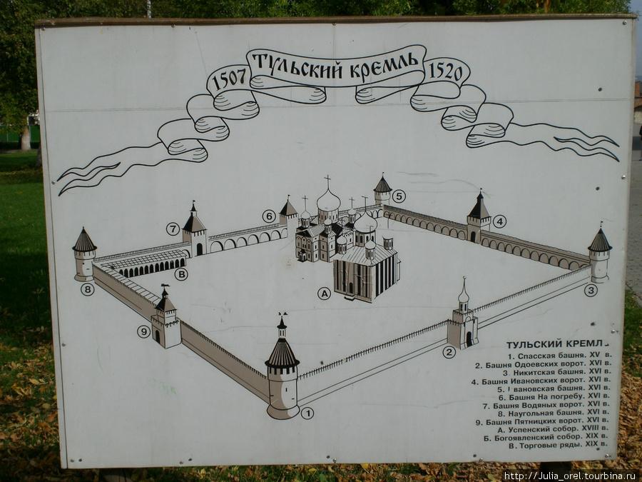 схема сооружений Тульского