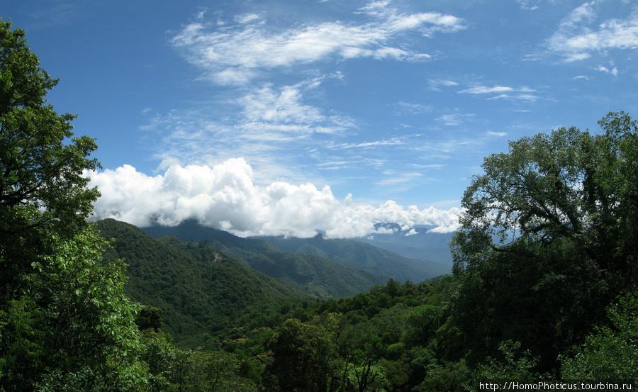 Высокие Гималаи